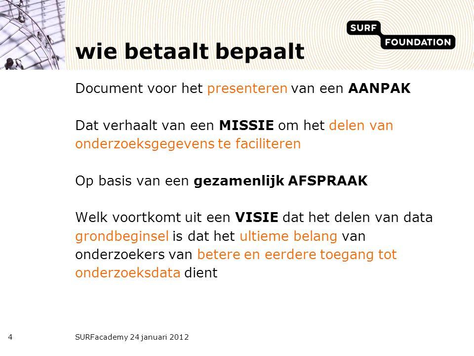 wie betaalt bepaalt Document voor het presenteren van een AANPAK Dat verhaalt van een MISSIE om het delen van onderzoeksgegevens te faciliteren Op bas