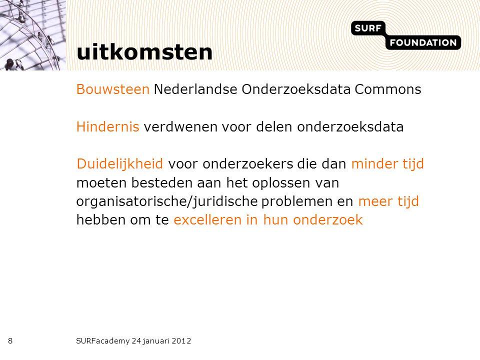 uitkomsten Bouwsteen Nederlandse Onderzoeksdata Commons Hindernis verdwenen voor delen onderzoeksdata Duidelijkheid voor onderzoekers die dan minder t