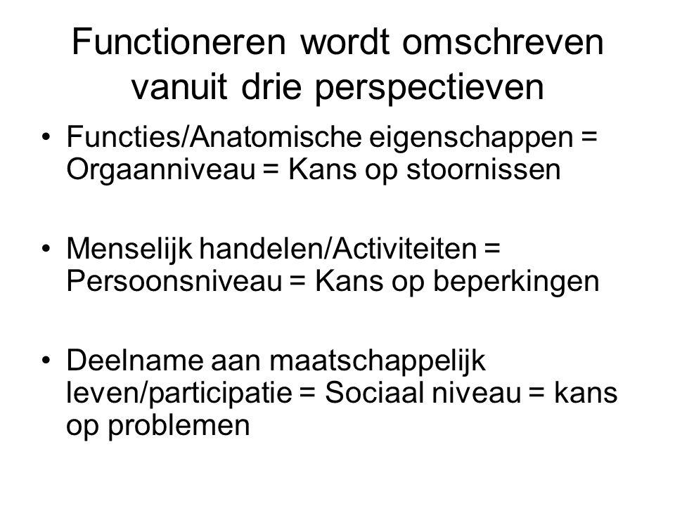 Functioneren wordt omschreven vanuit drie perspectieven Functies/Anatomische eigenschappen = Orgaanniveau = Kans op stoornissen Menselijk handelen/Act