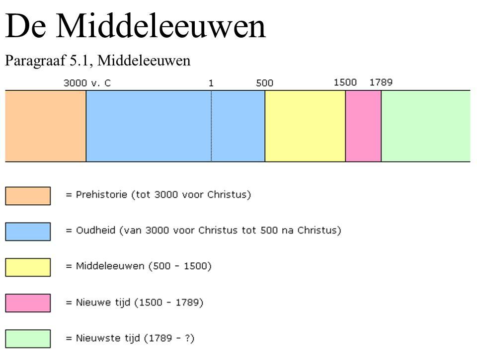 De Middeleeuwen Paragraaf 5.3, Drie groepen Een mantelspeld met parels, glas en edelstenen uit ca.800 n.Chr is gevonden onderin een waterput in Dorestad.