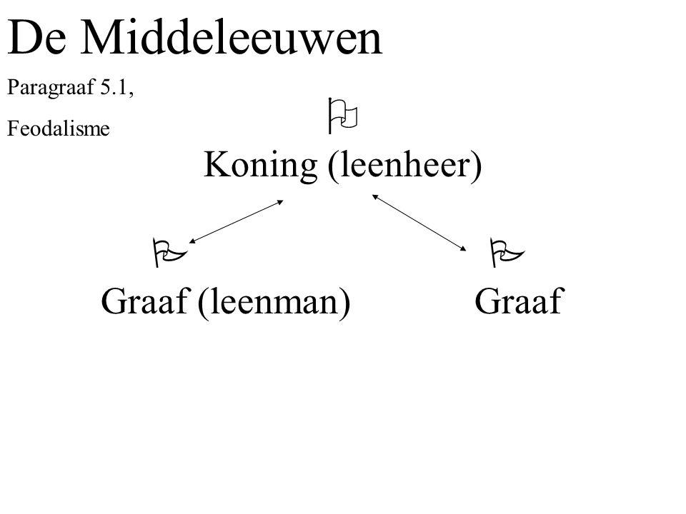  Koning (leenheer)  Graaf (leenman) Graaf De Middeleeuwen Paragraaf 5.1, Feodalisme