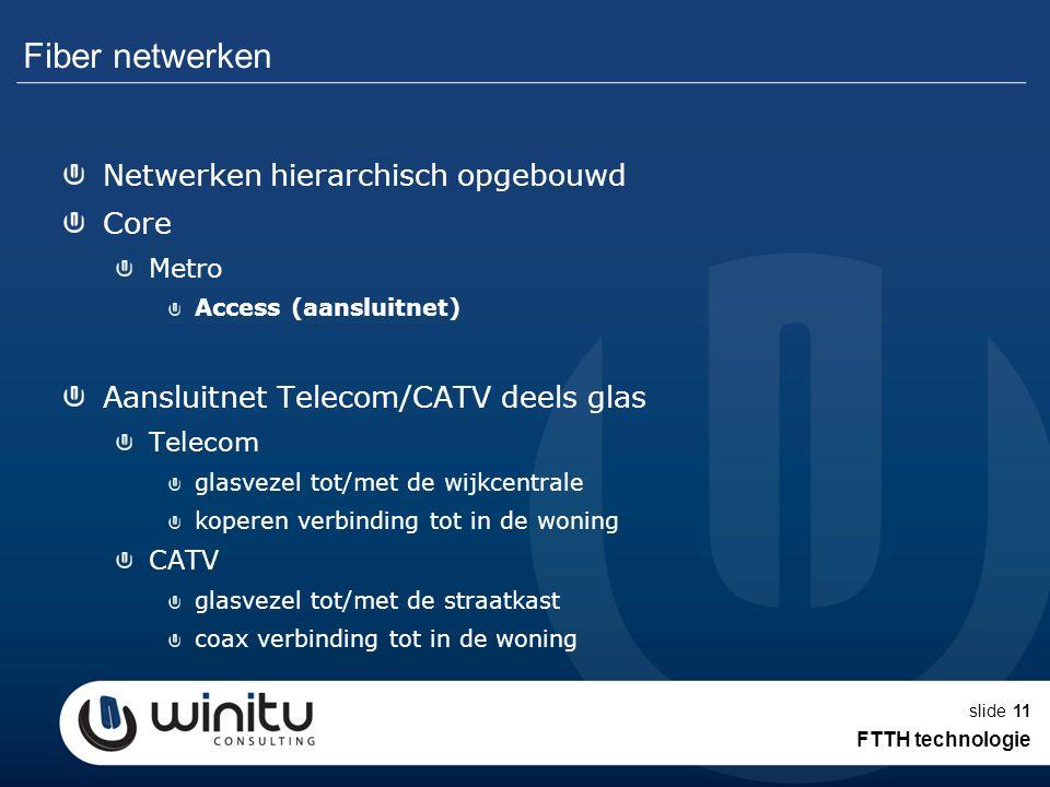 slide11 Fiber netwerken Netwerken hierarchisch opgebouwd Core Metro Access (aansluitnet) Aansluitnet Telecom/CATV deels glas Telecom glasvezel tot/met