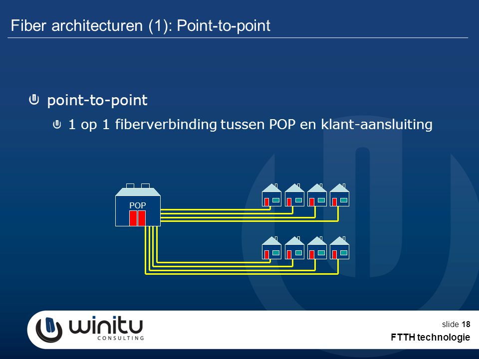 slide18 Fiber architecturen (1): Point-to-point point-to-point 1 op 1 fiberverbinding tussen POP en klant-aansluiting POP FTTH technologie