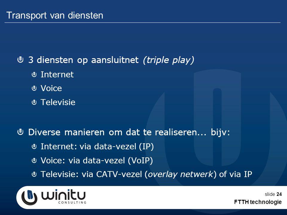 slide24 Transport van diensten 3 diensten op aansluitnet (triple play) Internet Voice Televisie Diverse manieren om dat te realiseren... bijv: Interne