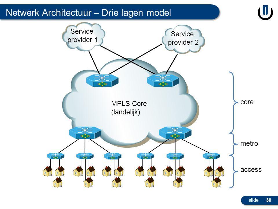 30slide30 Netwerk Architectuur – Drie lagen model MPLS Core (landelijk) Service provider 1 Service provider 2 core metro access