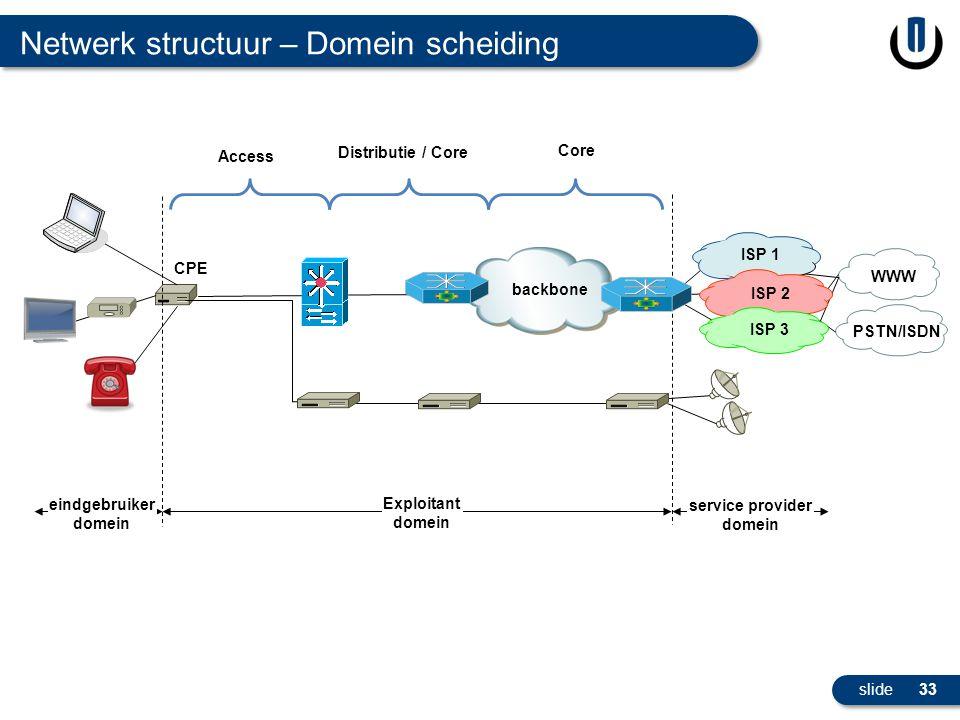 33slide33 CPE Access Distributie / Core backbone WWW PSTN/ISDN eindgebruiker domein Exploitant domein service provider domein Core Netwerk structuur –
