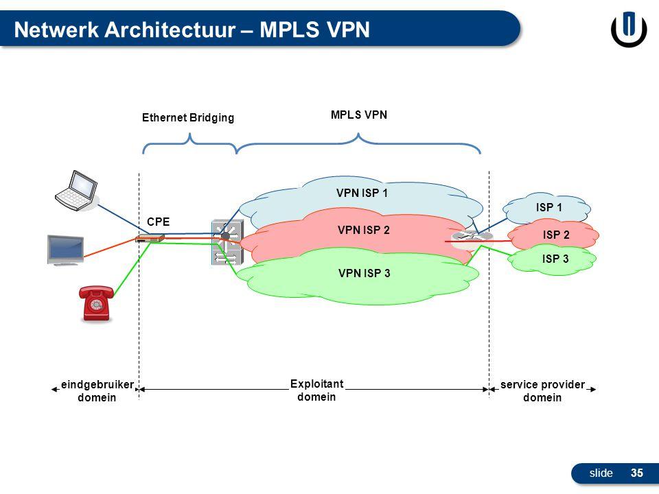 35slide35 Netwerk Architectuur – MPLS VPN CPE Distributie / Core apparatuur backbone eindgebruiker domein Exploitant domein service provider domein Ci