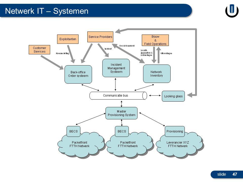 47slide47 Netwerk IT – Systemen