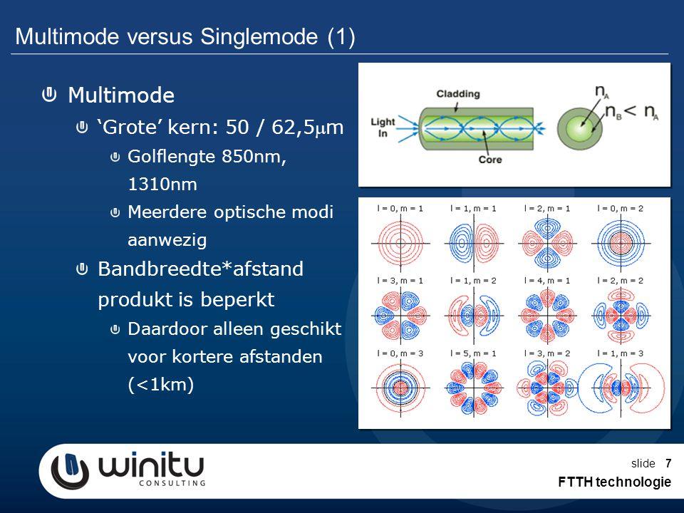 slide7 Multimode versus Singlemode (1) Multimode 'Grote' kern: 50 / 62,5m Golflengte 850nm, 1310nm Meerdere optische modi aanwezig Bandbreedte*afstan