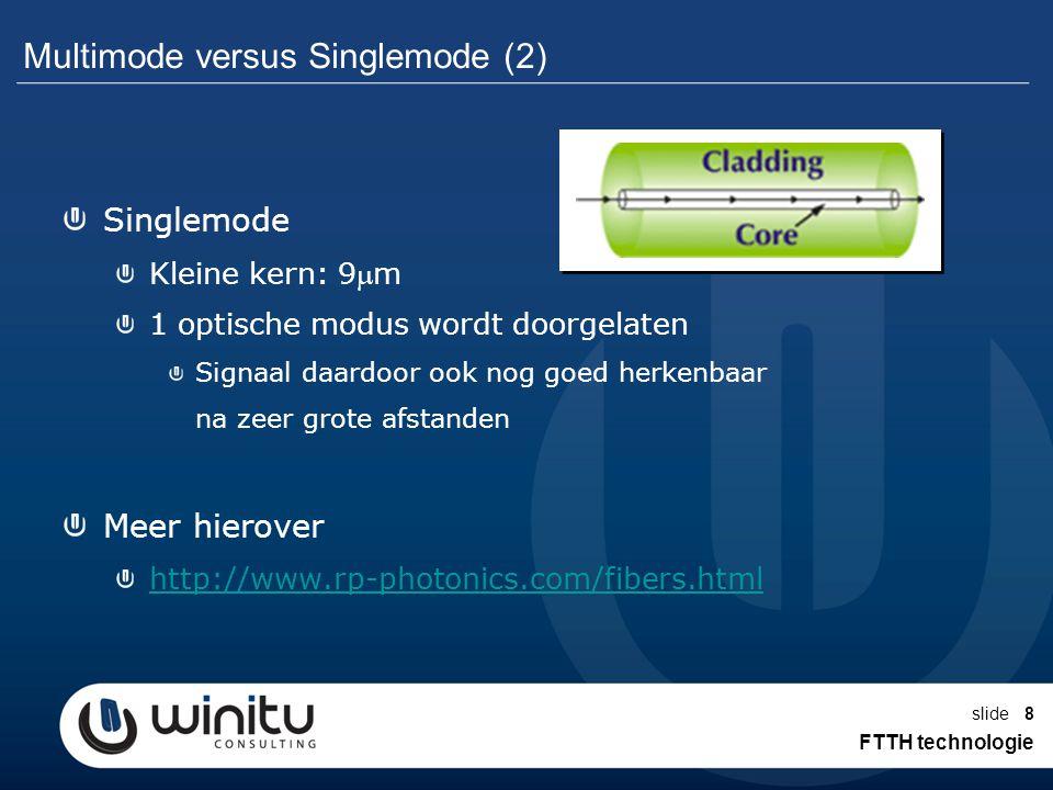 slide8 Multimode versus Singlemode (2) Singlemode Kleine kern: 9m 1 optische modus wordt doorgelaten Signaal daardoor ook nog goed herkenbaar na zeer
