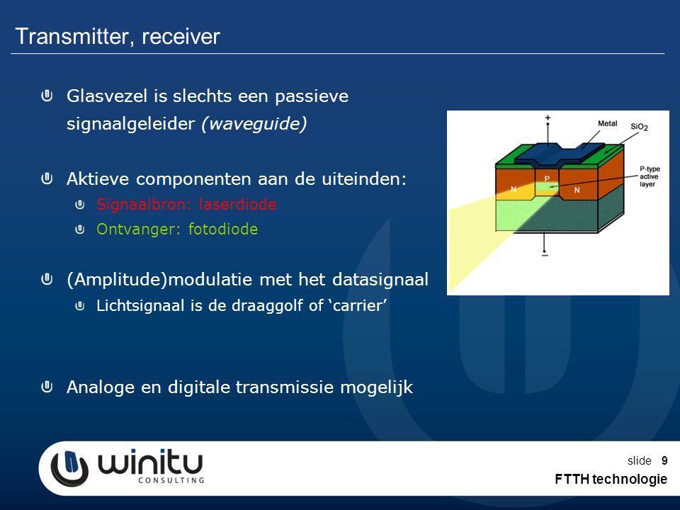 slide9 Transmitter, receiver Glasvezel is slechts een passieve signaalgeleider (waveguide) Aktieve componenten aan de uiteinden: Signaalbron: laserdio