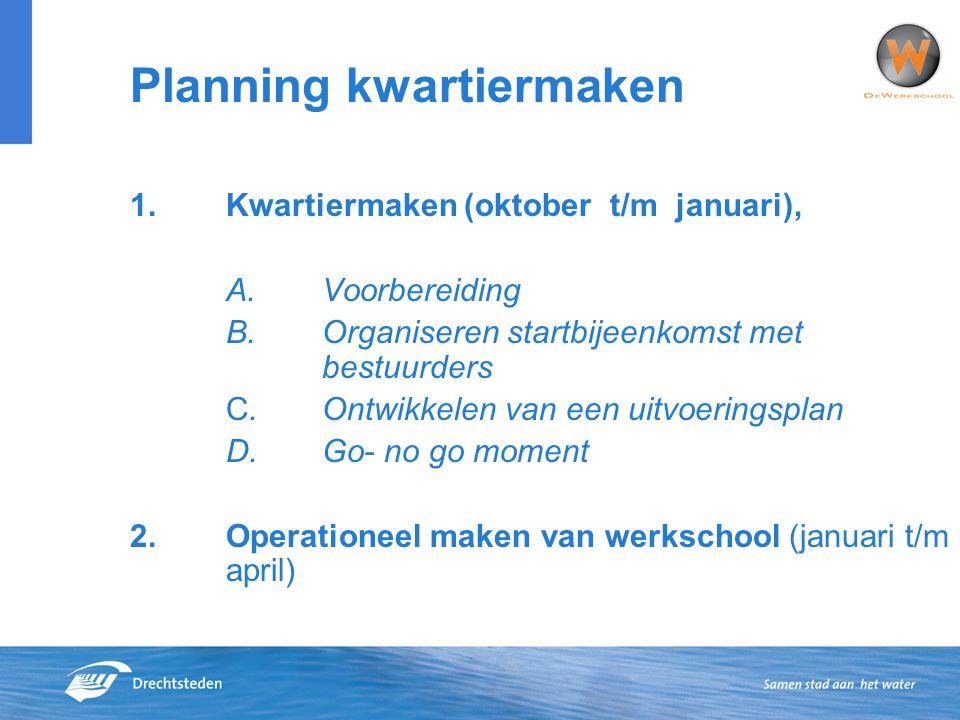 Planning kwartiermaken 1.Kwartiermaken (oktober t/m januari), A.Voorbereiding B.Organiseren startbijeenkomst met bestuurders C.Ontwikkelen van een uitvoeringsplan D.Go- no go moment 2.