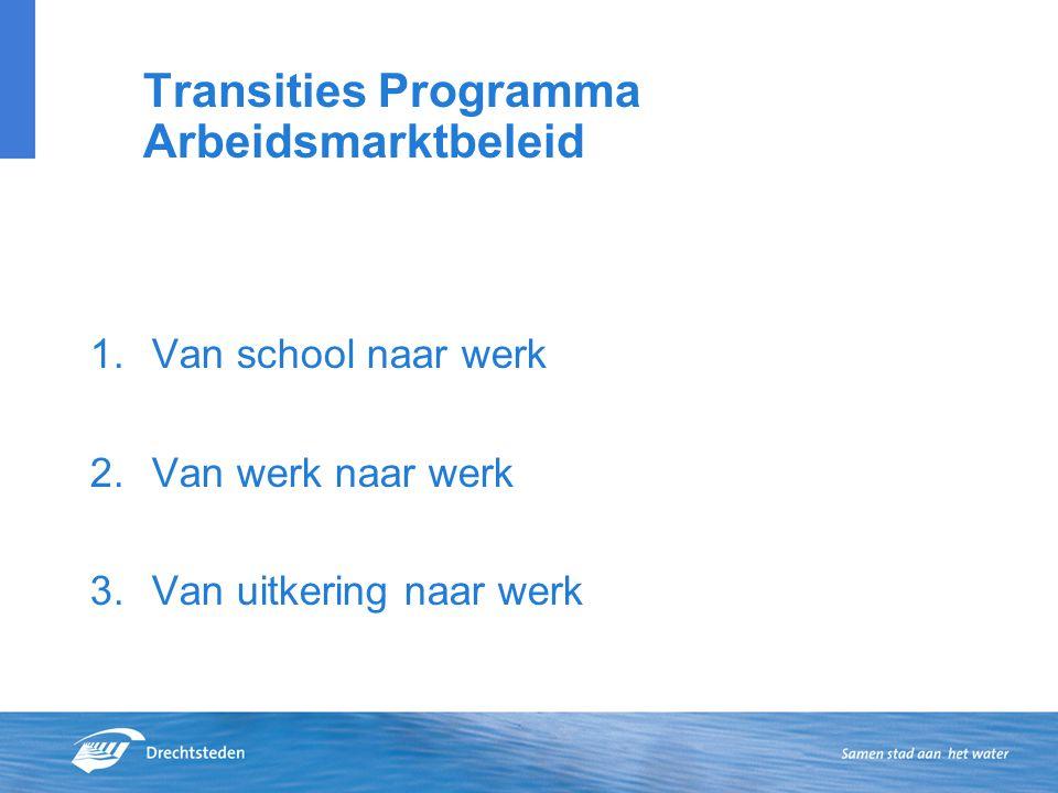 1.Van school naar werk 2.Van werk naar werk 3.Van uitkering naar werk Transities Programma Arbeidsmarktbeleid
