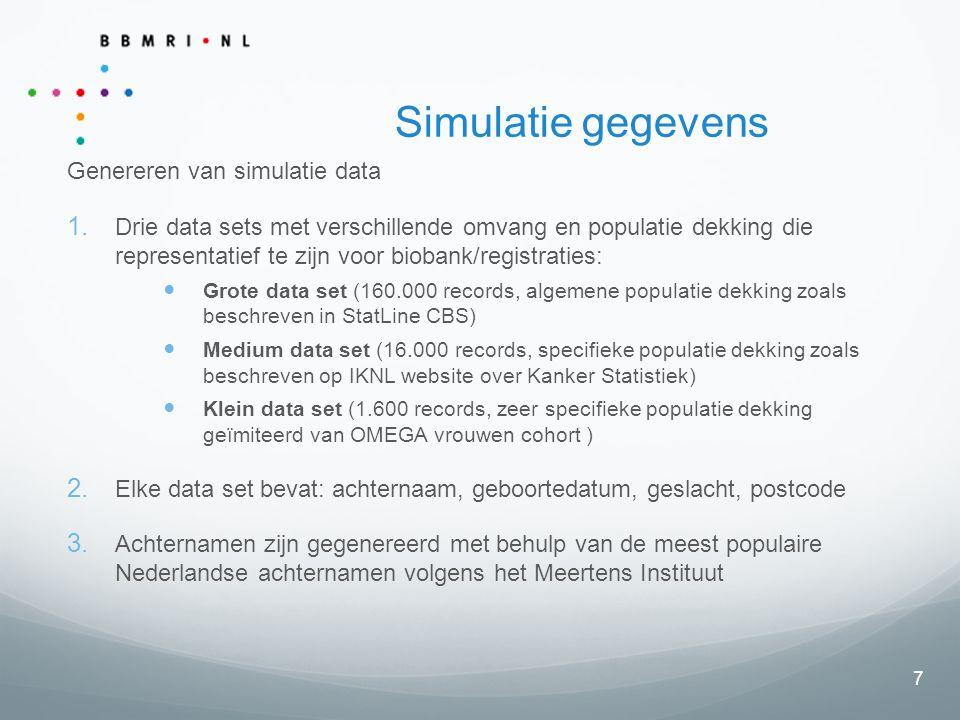 7 Simulatie gegevens Genereren van simulatie data  Drie data sets met verschillende omvang en populatie dekking die representatief te zijn voor biobank/registraties: Grote data set (160.000 records, algemene populatie dekking zoals beschreven in StatLine CBS) Medium data set (16.000 records, specifieke populatie dekking zoals beschreven op IKNL website over Kanker Statistiek) Klein data set (1.600 records, zeer specifieke populatie dekking geïmiteerd van OMEGA vrouwen cohort )  Elke data set bevat: achternaam, geboortedatum, geslacht, postcode  Achternamen zijn gegenereerd met behulp van de meest populaire Nederlandse achternamen volgens het Meertens Instituut