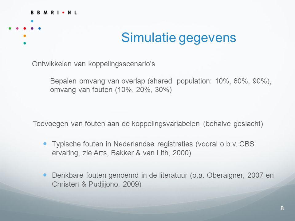 8 Simulatie gegevens Ontwikkelen van koppelingsscenario's Bepalen omvang van overlap (shared population: 10%, 60%, 90%), omvang van fouten (10%, 20%, 30%) Toevoegen van fouten aan de koppelingsvariabelen (behalve geslacht) Typische fouten in Nederlandse registraties (vooral o.b.v.