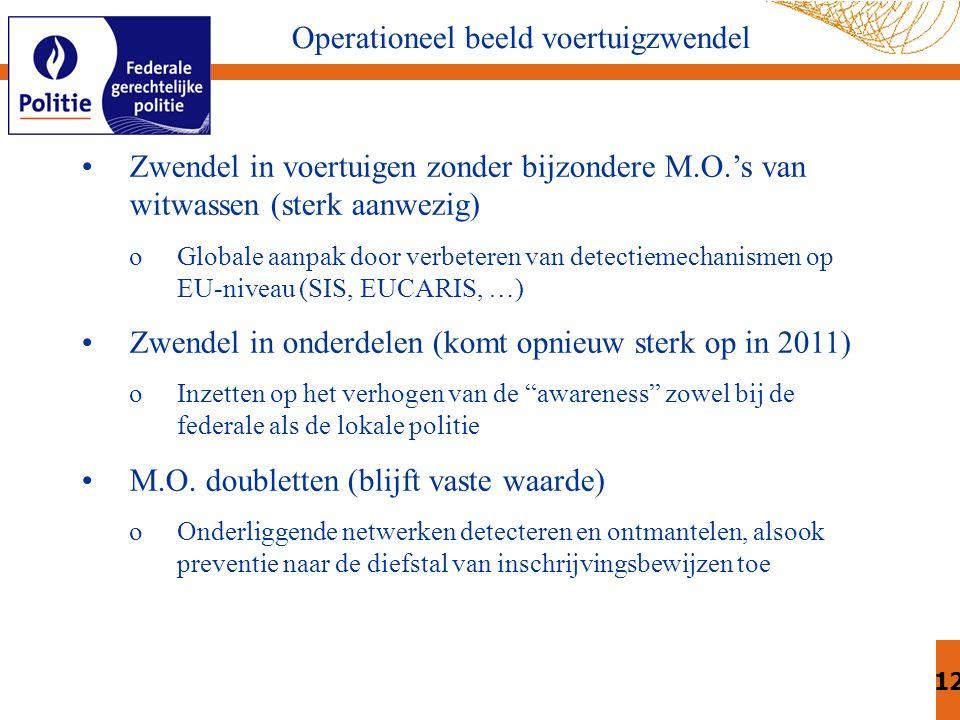 12 Operationeel beeld voertuigzwendel Zwendel in voertuigen zonder bijzondere M.O.'s van witwassen (sterk aanwezig) oGlobale aanpak door verbeteren van detectiemechanismen op EU-niveau (SIS, EUCARIS, …) Zwendel in onderdelen (komt opnieuw sterk op in 2011) oInzetten op het verhogen van de awareness zowel bij de federale als de lokale politie M.O.