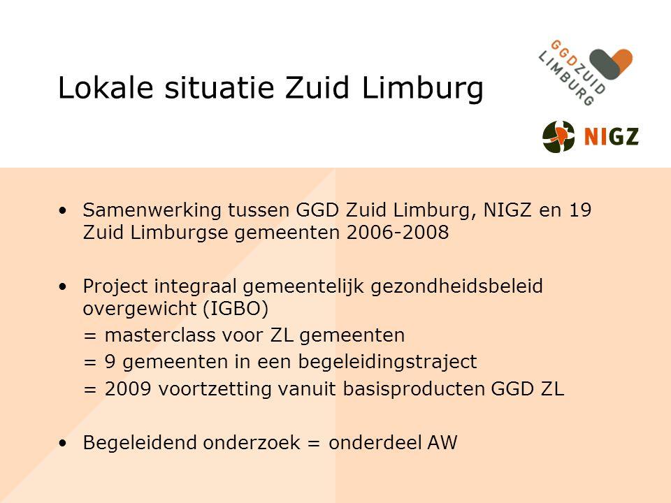 Lokale situatie Zuid Limburg Samenwerking tussen GGD Zuid Limburg, NIGZ en 19 Zuid Limburgse gemeenten 2006-2008 Project integraal gemeentelijk gezondheidsbeleid overgewicht (IGBO) = masterclass voor ZL gemeenten = 9 gemeenten in een begeleidingstraject = 2009 voortzetting vanuit basisproducten GGD ZL Begeleidend onderzoek = onderdeel AW