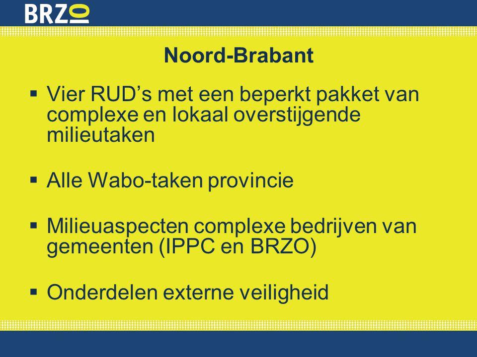Noord-Brabant  Vier RUD's met een beperkt pakket van complexe en lokaal overstijgende milieutaken  Alle Wabo-taken provincie  Milieuaspecten comple