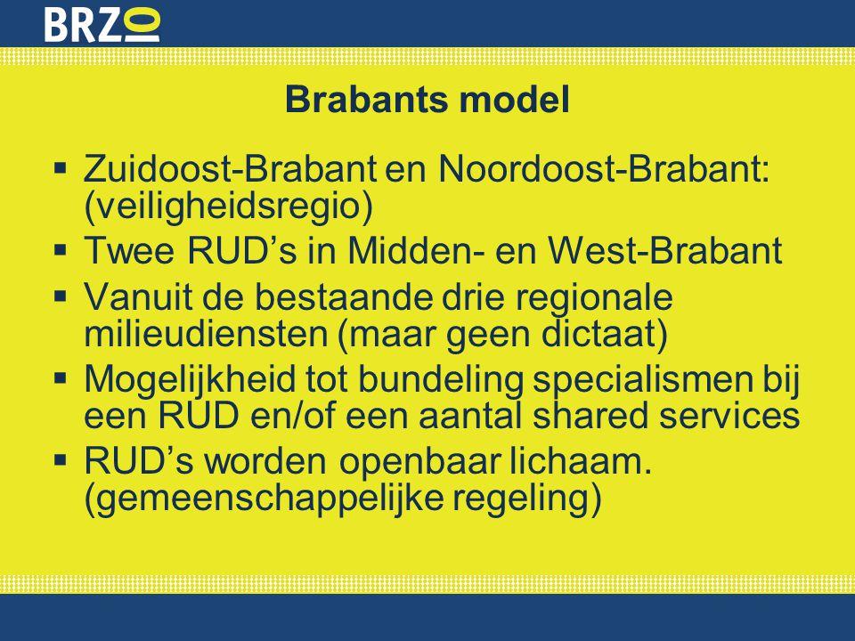 Brabants model  Zuidoost-Brabant en Noordoost-Brabant: (veiligheidsregio)  Twee RUD's in Midden- en West-Brabant  Vanuit de bestaande drie regional