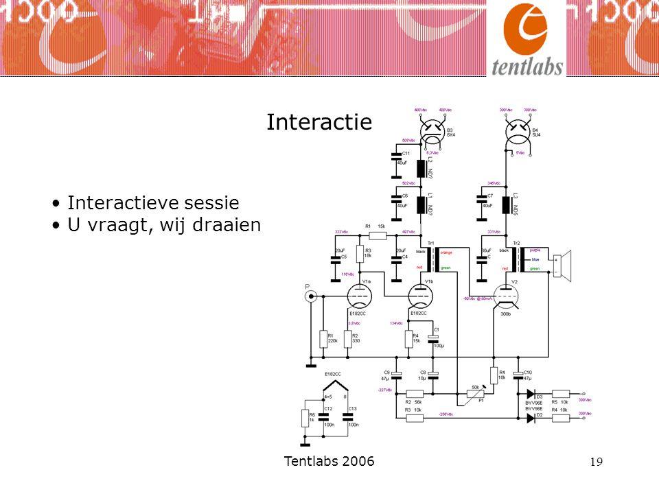 Tentlabs 2006 19 Interactie Interactieve sessie U vraagt, wij draaien
