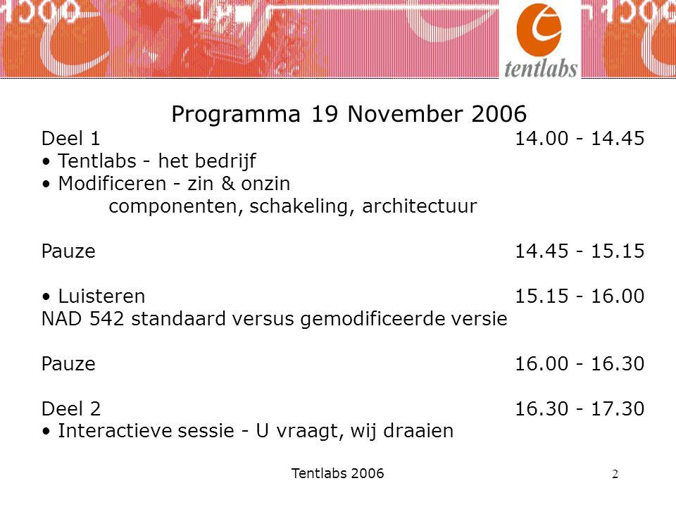 Tentlabs 2006 2 Programma 19 November 2006 Deel 114.00 - 14.45 Tentlabs - het bedrijf Modificeren - zin & onzin componenten, schakeling, architectuur