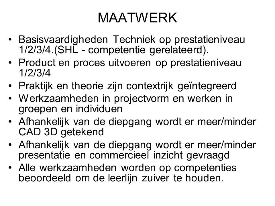MAATWERK Basisvaardigheden Techniek op prestatieniveau 1/2/3/4.(SHL - competentie gerelateerd). Product en proces uitvoeren op prestatieniveau 1/2/3/4
