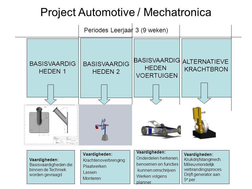 Project Automotive / Mechatronica Periodes Leerjaar 3 (9 weken) BASISVAARDIG HEDEN 2 BASISVAARDIG HEDEN VOERTUIGEN ALTERNATIEVE KRACHTBRON BASISVAARDI