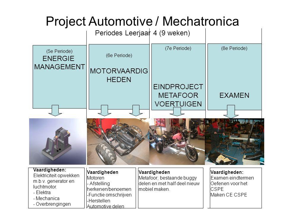 Project Automotive / Mechatronica Periodes Leerjaar 4 (9 weken) (6e Periode) MOTORVAARDIG HEDEN (7e Periode) EINDPROJECT METAFOOR VOERTUIGEN (8e Perio
