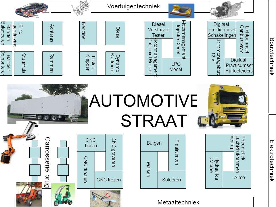 AUTOMOTIVE STRAAT Carrosserie brug Voertuigentechniek Metaaltechniek Elektrotechniek Bouwtechniek Lichtpanneel Canbus www. Digitaal Practicumset Halfg