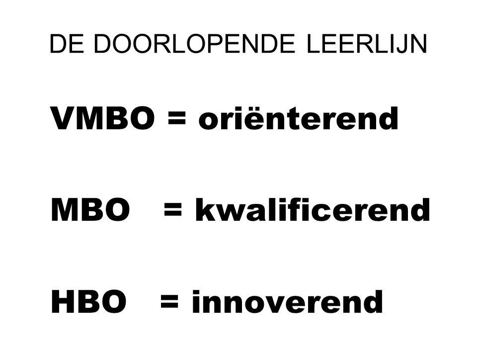 DE DOORLOPENDE LEERLIJN VMBO = oriënterend MBO = kwalificerend HBO = innoverend