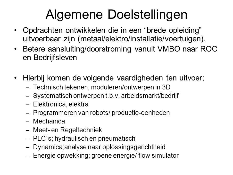"""Algemene Doelstellingen Opdrachten ontwikkelen die in een """"brede opleiding"""" uitvoerbaar zijn (metaal/elektro/installatie/voertuigen). Betere aansluiti"""