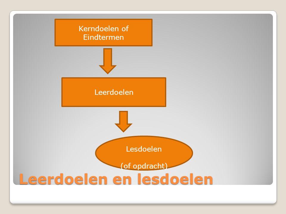 Leerdoelen en lesdoelen Kerndoelen of Eindtermen Leerdoelen Lesdoelen (of opdracht)