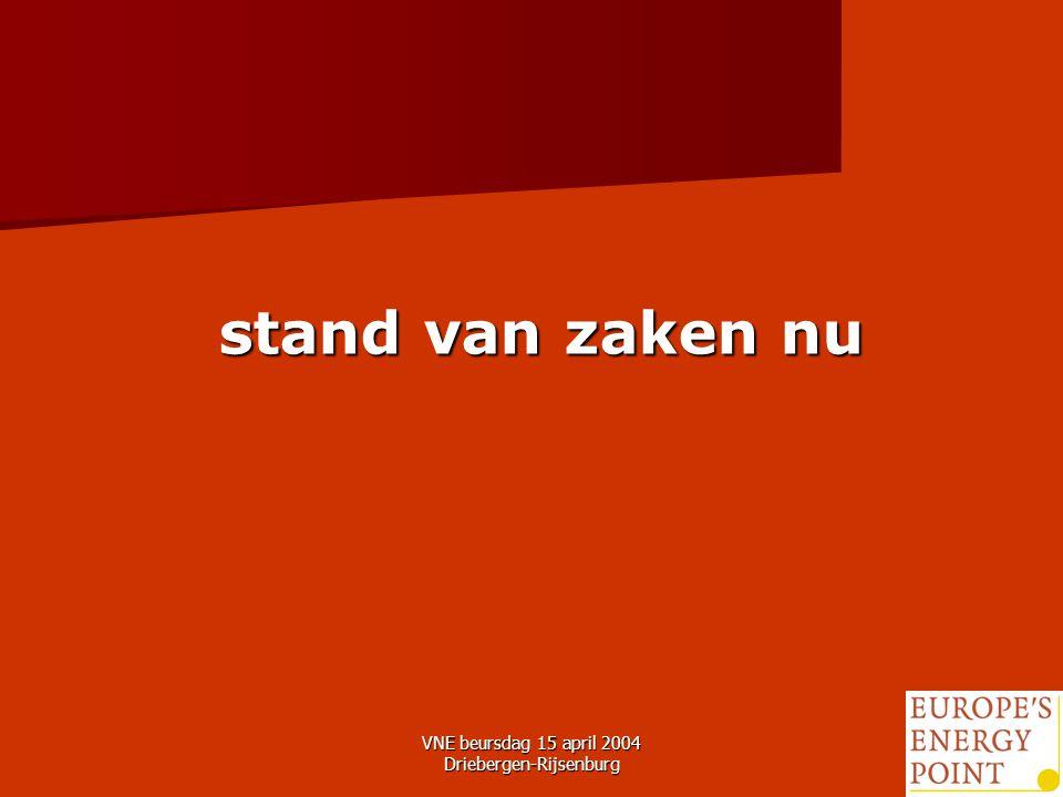VNE beursdag 15 april 2004 Driebergen-Rijsenburg12 stand van zaken nu