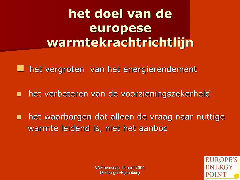 VNE beursdag 15 april 2004 Driebergen-Rijsenburg14 het doel van de europese warmtekrachtrichtlijn het vergroten van het energierendement het vergroten van het energierendement het verbeteren van de voorzieningszekerheid het verbeteren van de voorzieningszekerheid het waarborgen dat alleen de vraag naar nuttige het waarborgen dat alleen de vraag naar nuttige warmte leidend is, niet het aanbod warmte leidend is, niet het aanbod