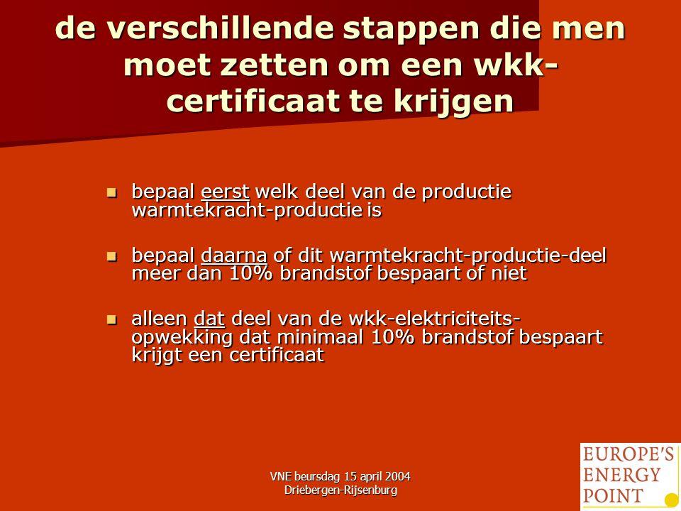 VNE beursdag 15 april 2004 Driebergen-Rijsenburg21 de verschillende stappen die men moet zetten om een wkk- certificaat te krijgen bepaal eerst welk deel van de productie warmtekracht-productie is bepaal eerst welk deel van de productie warmtekracht-productie is bepaal daarna of dit warmtekracht-productie-deel meer dan 10% brandstof bespaart of niet bepaal daarna of dit warmtekracht-productie-deel meer dan 10% brandstof bespaart of niet alleen dat deel van de wkk-elektriciteits- opwekking dat minimaal 10% brandstof bespaart krijgt een certificaat alleen dat deel van de wkk-elektriciteits- opwekking dat minimaal 10% brandstof bespaart krijgt een certificaat