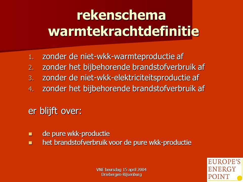 VNE beursdag 15 april 2004 Driebergen-Rijsenburg25 rekenschema warmtekrachtdefinitie 1.