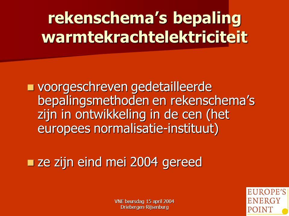 VNE beursdag 15 april 2004 Driebergen-Rijsenburg26 rekenschema's bepaling warmtekrachtelektriciteit voorgeschreven gedetailleerde bepalingsmethoden en rekenschema's zijn in ontwikkeling in de cen (het europees normalisatie-instituut) voorgeschreven gedetailleerde bepalingsmethoden en rekenschema's zijn in ontwikkeling in de cen (het europees normalisatie-instituut) ze zijn eind mei 2004 gereed ze zijn eind mei 2004 gereed