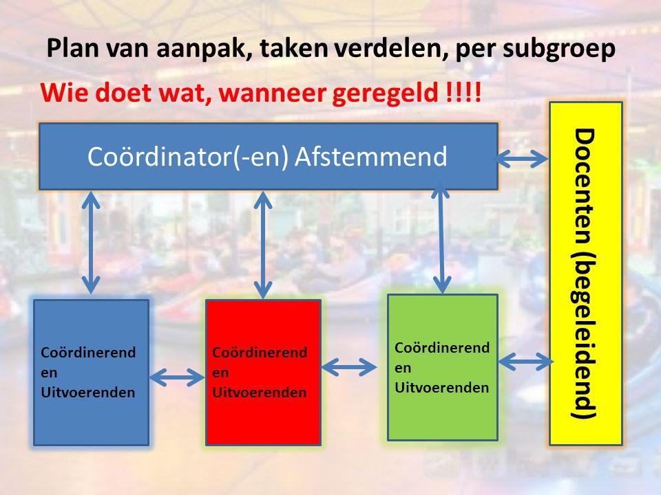 Plan van aanpak, taken verdelen, per subgroep Wie doet wat, wanneer geregeld !!!! Coördinator(-en) Afstemmend Coördinerend en Uitvoerenden Docenten (b