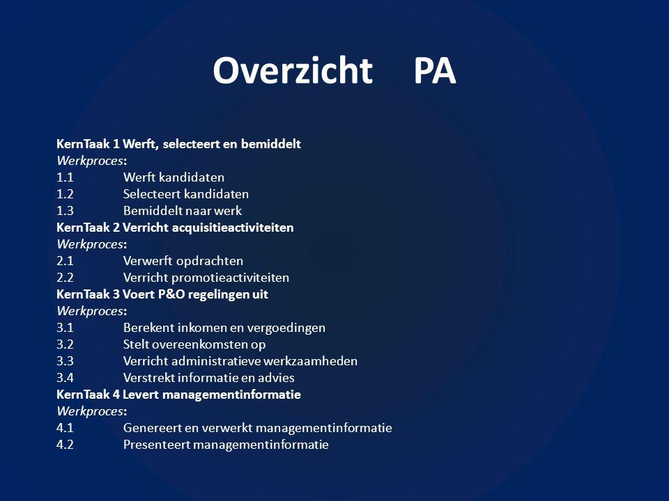 Overzicht PA KernTaak 1 Werft, selecteert en bemiddelt Werkproces: 1.1Werft kandidaten 1.2Selecteert kandidaten 1.3Bemiddelt naar werk KernTaak 2 Verricht acquisitieactiviteiten Werkproces: 2.1Verwerft opdrachten 2.2Verricht promotieactiviteiten KernTaak 3 Voert P&O regelingen uit Werkproces: 3.1Berekent inkomen en vergoedingen 3.2Stelt overeenkomsten op 3.3Verricht administratieve werkzaamheden 3.4Verstrekt informatie en advies KernTaak 4 Levert managementinformatie Werkproces: 4.1Genereert en verwerkt managementinformatie 4.2Presenteert managementinformatie