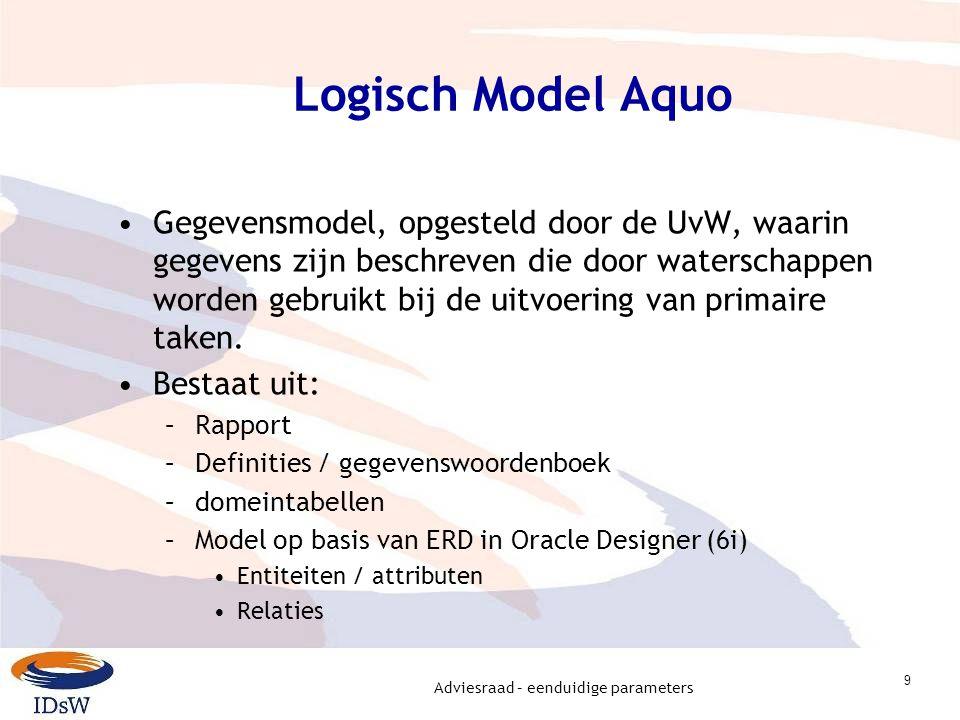 Adviesraad – eenduidige parameters 9 Logisch Model Aquo Gegevensmodel, opgesteld door de UvW, waarin gegevens zijn beschreven die door waterschappen worden gebruikt bij de uitvoering van primaire taken.