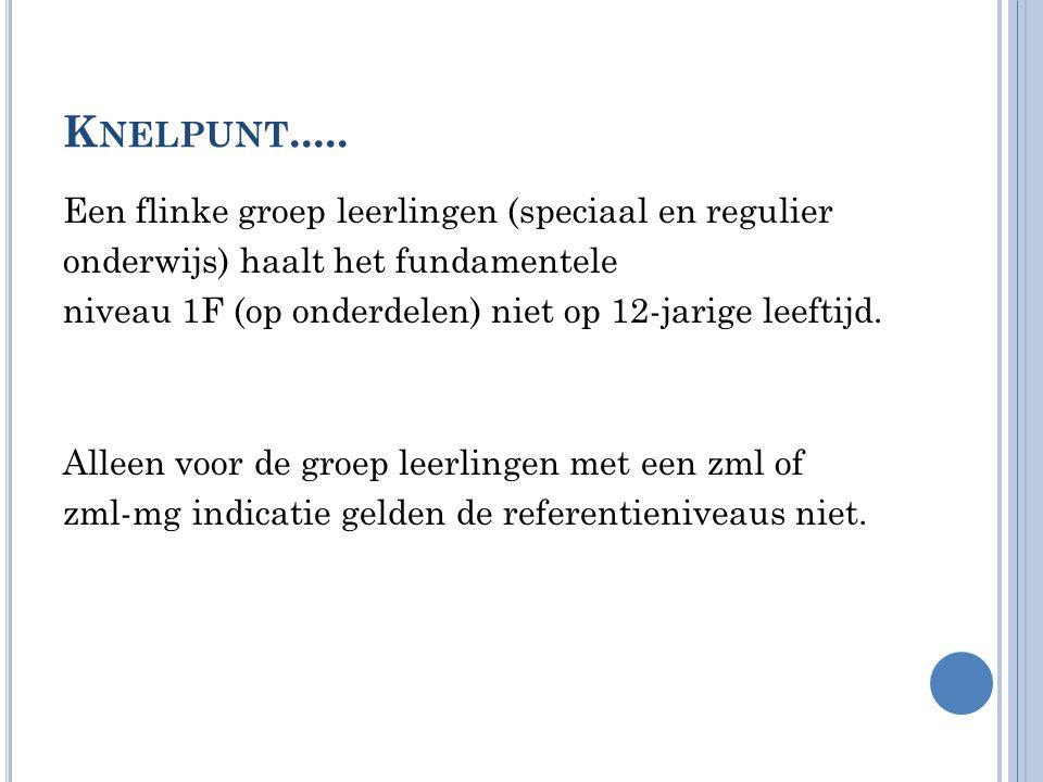 K NELPUNT..... Een flinke groep leerlingen (speciaal en regulier onderwijs) haalt het fundamentele niveau 1F (op onderdelen) niet op 12-jarige leeftij