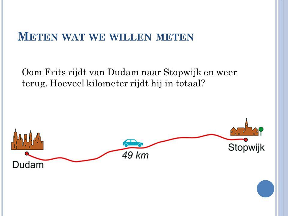 M ETEN WAT WE WILLEN METEN Oom Frits rijdt van Dudam naar Stopwijk en weer terug. Hoeveel kilometer rijdt hij in totaal?