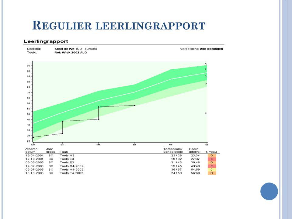 R EGULIER LEERLINGRAPPORT