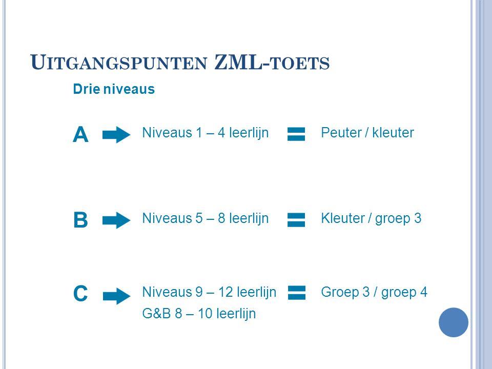 U ITGANGSPUNTEN ZML- TOETS Niveaus 1 – 4 leerlijn Niveaus 5 – 8 leerlijn Niveaus 9 – 12 leerlijn G&B 8 – 10 leerlijn Peuter / kleuter Kleuter / groep 3 Groep 3 / groep 4 A B C Drie niveaus