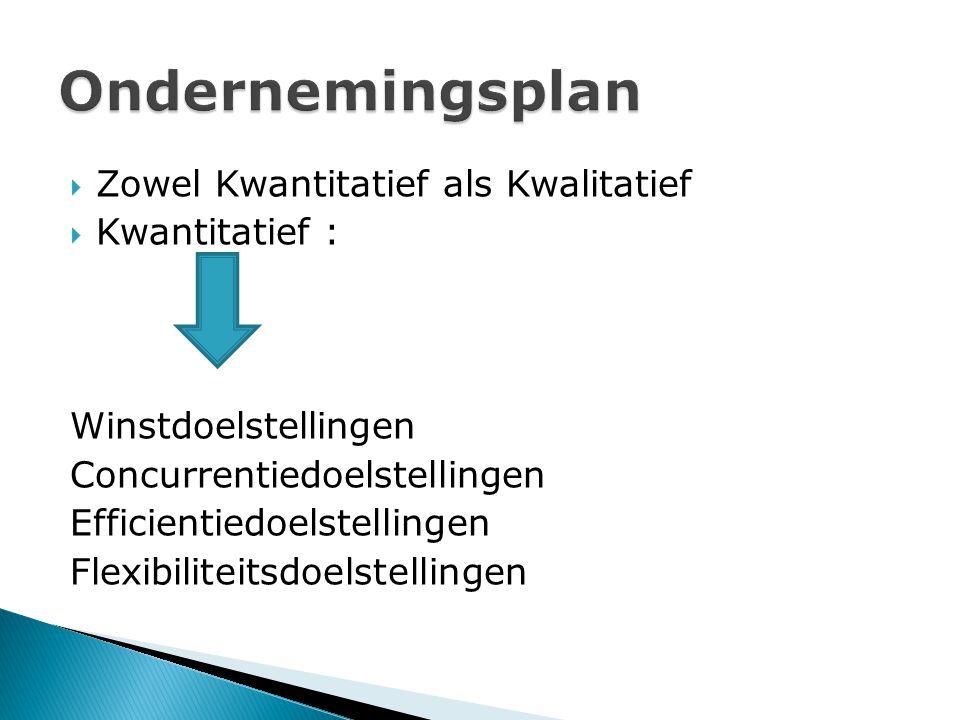  Zowel Kwantitatief als Kwalitatief  Kwantitatief : Winstdoelstellingen Concurrentiedoelstellingen Efficientiedoelstellingen Flexibiliteitsdoelstell