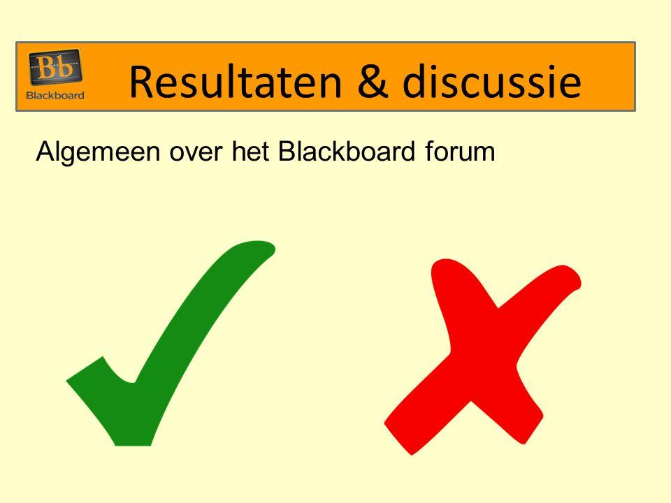 Algemeen over het Blackboard forum Resultaten & discussie