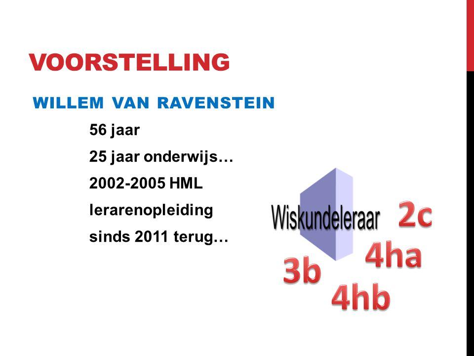 VOORSTELLING WILLEM VAN RAVENSTEIN 56 jaar 25 jaar onderwijs… 2002-2005 HML lerarenopleiding sinds 2011 terug…