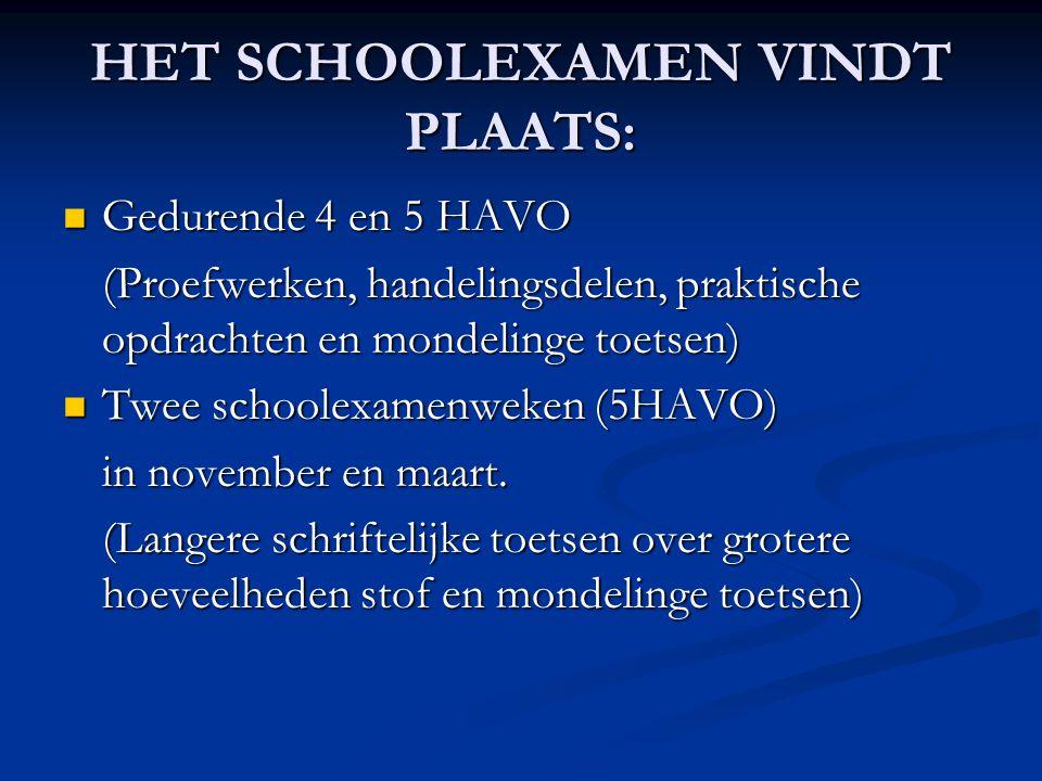 HET SCHOOLEXAMEN VINDT PLAATS: Gedurende 4 en 5 HAVO Gedurende 4 en 5 HAVO (Proefwerken, handelingsdelen, praktische opdrachten en mondelinge toetsen)