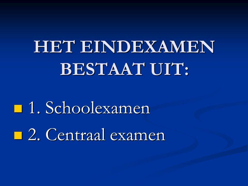 HET EINDEXAMEN BESTAAT UIT: 1. Schoolexamen 1. Schoolexamen 2. Centraal examen 2. Centraal examen