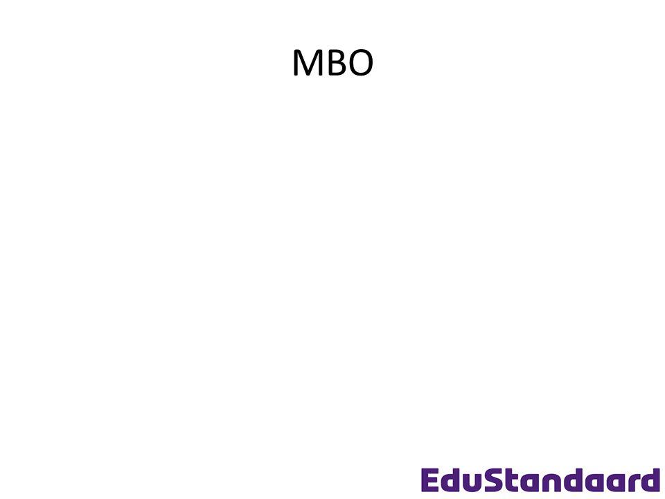 MBO (Aangepast) niveau schoolsoort onderwijssector niveau schoolsoort onderwijssector inhoud vakkern (domein) inhoud vakkern (domein) inhoud vakkennis vakvaardig- heid inhoud vakkennis vakvaardig- heid isNiveauVan heeftNiveau inhoud subkern (subdomein) inhoud subkern (subdomein) inhoud onderwerp taak inhoud onderwerp taak isDeelinhoudVan heeftDeelinhoud isDeelinhoudVan heeftDeelinhoud isNiveauVan heeftNiveau isNiveauVan heeftNiveau inhoud competentie inhoud competentie inhoud gedrags- component inhoud gedrags- component inhoud kwalificatie- dossier inhoud kwalificatie- dossier isDeelinhoudVan heeftDeelinhoud isNiveauVan heeftNiveau doel prestatie- indicator doel prestatie- indicator heeftDoel isDoelVan inhoud domein- overstijgend vak inhoud domein- overstijgend vak isDeelinhoudVan heeftDeelinhoud inhoud opleidings- domein inhoud opleidings- domein heeftDoel isDoelVan isNiveauVan heeftNiveau isNiveauVan heeftNiveau inhoud kwalificatie inhoud kwalificatie isDeelinhoudVan heeftDeelinhoud inhoud kerntaak inhoud kerntaak isDeelinhoudVan heeftDeelinhoud inhoud werkproces inhoud werkproces isDeelinhoudVan heeftDeelinhoud inhoud studierichting inhoud studierichting isNiveauVan heeftNiveau isDeelinhoudVan heeftDeelinhoud niveau leerniveau referentieniveau niveau leerniveau referentieniveau isDeelniveauVan heeftDeelniveau isInhoudVan heeftInhoud heeftDoel isDoelVan